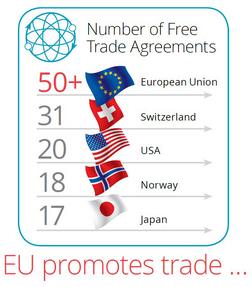 EU trade agreements (European Movement UK, South Bank House, London SE17SJ)